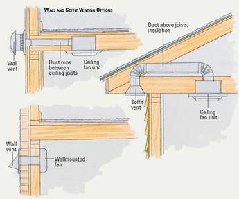 ventilation 2